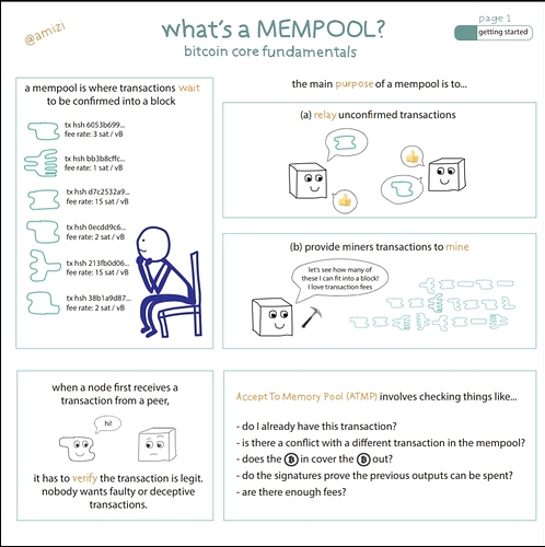 Mempool1