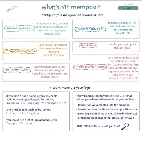 Mempool4