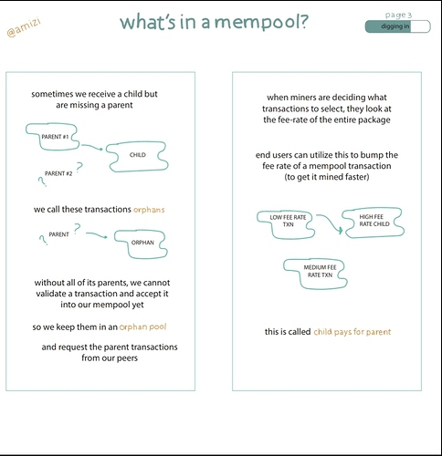 Mempool3