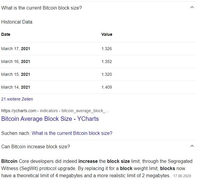 BitCoinBlockSize