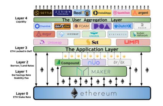 grafic_layers